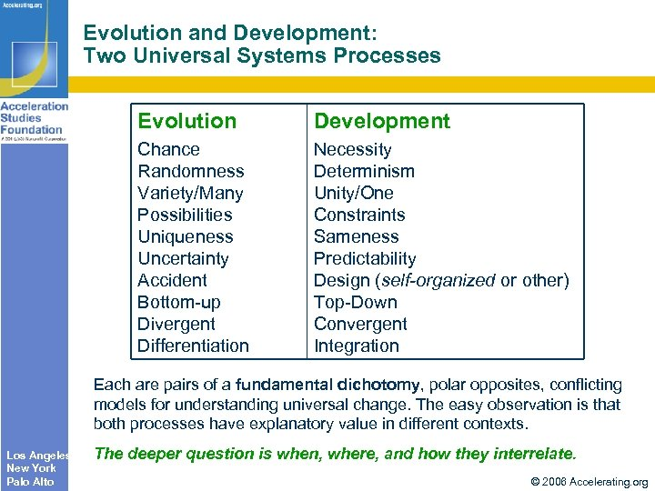 Evolution and Development: Two Universal Systems Processes Evolution Development Chance Randomness Variety/Many Possibilities Uniqueness