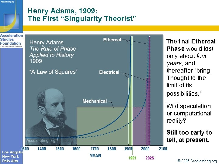 "Henry Adams, 1909: The First ""Singularity Theorist"" The final Ethereal Phase would last only"