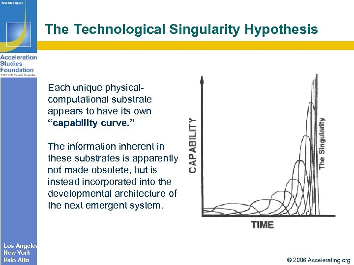 "The Technological Singularity Hypothesis Each unique physicalcomputational substrate appears to have its own ""capability"