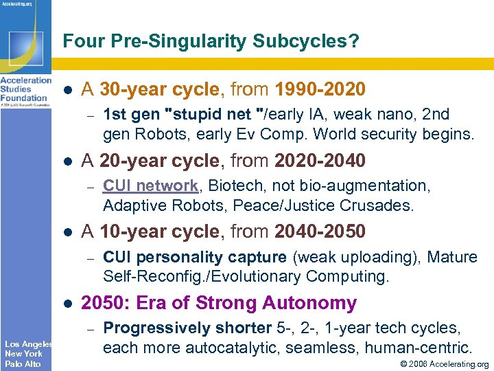Four Pre-Singularity Subcycles? A 30 -year cycle, from 1990 -2020 – A 20 -year