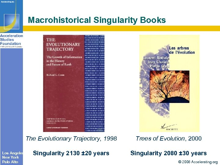 Macrohistorical Singularity Books The Evolutionary Trajectory, 1998 Los Angeles Singularity 2130 ± 20 years
