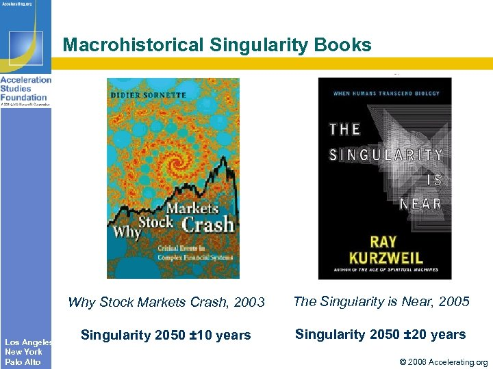 Macrohistorical Singularity Books Los Angeles New York Palo Alto Why Stock Markets Crash, 2003