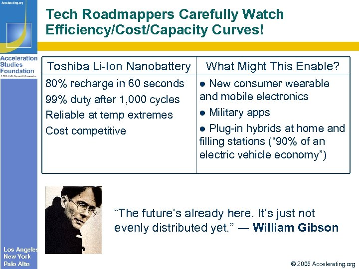 Tech Roadmappers Carefully Watch Efficiency/Cost/Capacity Curves! Toshiba Li-Ion Nanobattery 80% recharge in 60 seconds