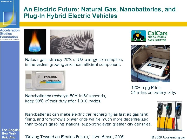 An Electric Future: Natural Gas, Nanobatteries, and Plug-In Hybrid Electric Vehicles Natural gas, already
