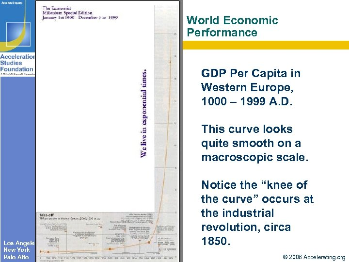 World Economic Performance GDP Per Capita in Western Europe, 1000 – 1999 A. D.