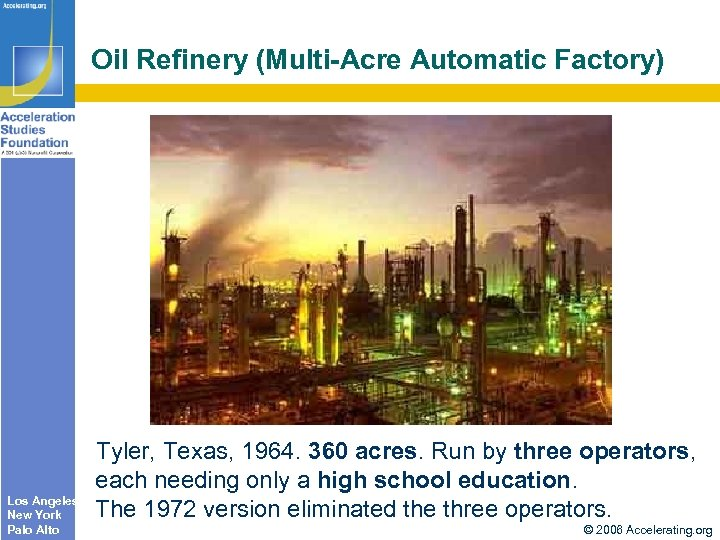 Oil Refinery (Multi-Acre Automatic Factory) Los Angeles New York Palo Alto Tyler, Texas, 1964.