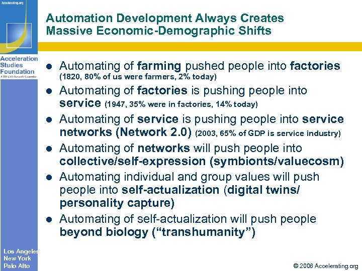 Automation Development Always Creates Massive Economic-Demographic Shifts Automating of farming pushed people into factories