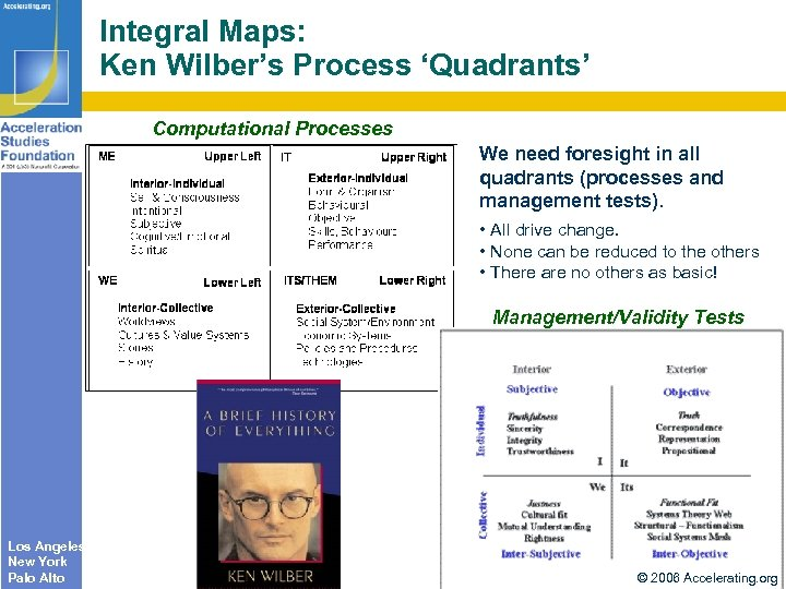 Integral Maps: Ken Wilber's Process 'Quadrants' Computational Processes We need foresight in all quadrants