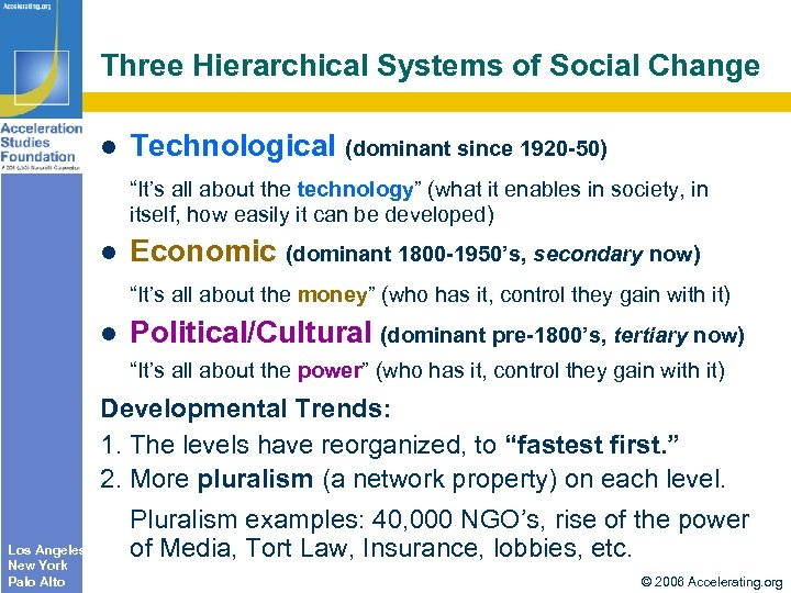 "Three Hierarchical Systems of Social Change Technological (dominant since 1920 -50) ""It's all about"