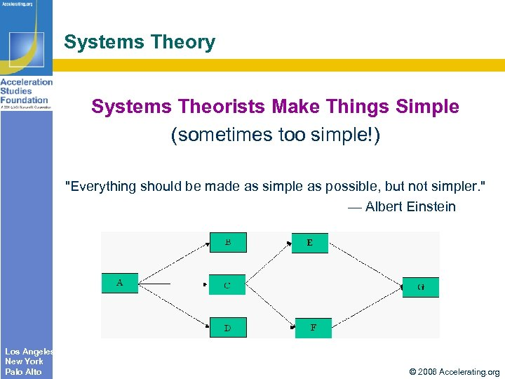 Systems Theory Systems Theorists Make Things Simple (sometimes too simple!)