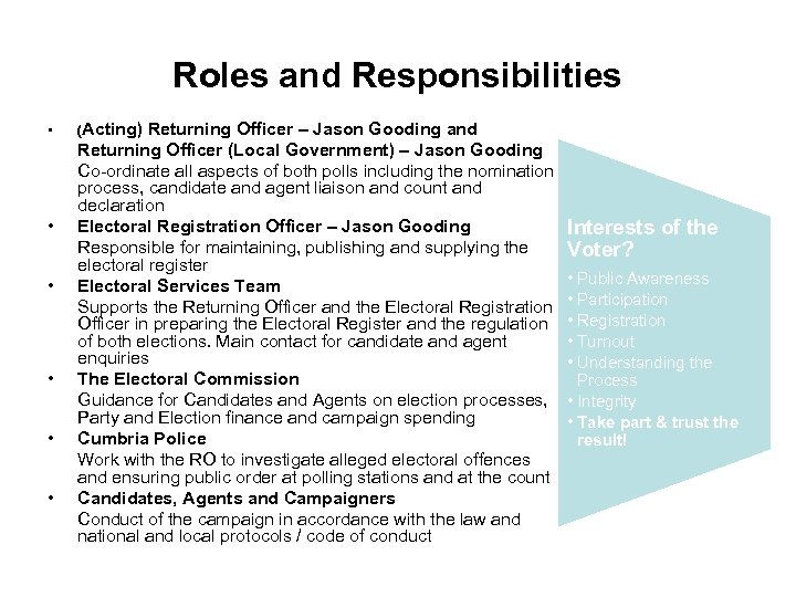 Roles and Responsibilities • • • (Acting) Returning Officer – Jason Gooding and Returning