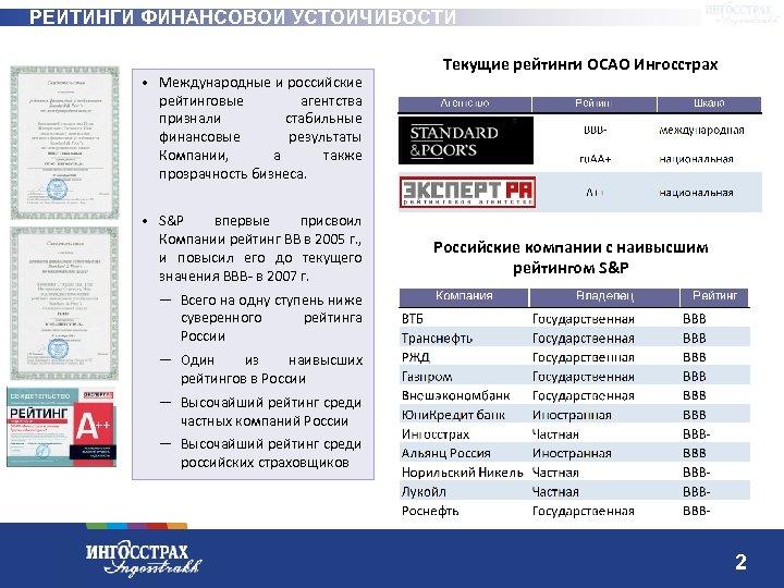 РЕЙТИНГИ ФИНАНСОВОЙ УСТОЙЧИВОСТИ • Международные и российские рейтинговые агентства признали стабильные финансовые результаты Компании,