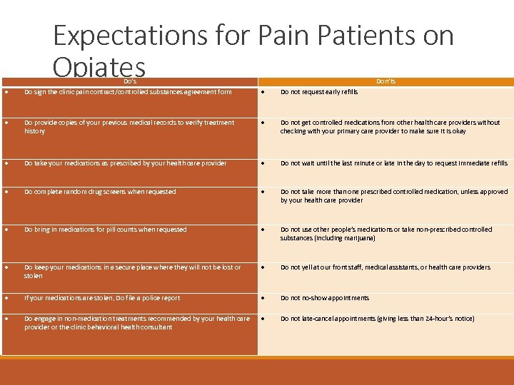 Expectations for Pain Patients on Opiates Do's Do sign the clinic pain contract/controlled substances