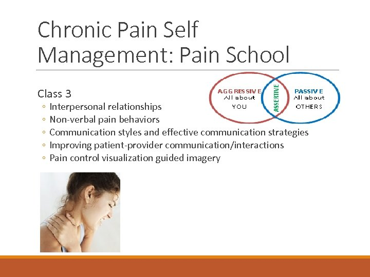 Chronic Pain Self Management: Pain School Class 3 ◦ ◦ ◦ Interpersonal relationships Non-verbal