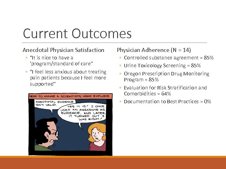 "Current Outcomes Anecdotal Physician Satisfaction ◦ ""It is nice to have a 'program/standard of"