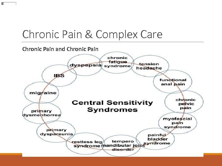 Chronic Pain & Complex Care Chronic Pain and Chronic Pain