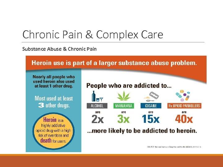 Chronic Pain & Complex Care Substance Abuse & Chronic Pain
