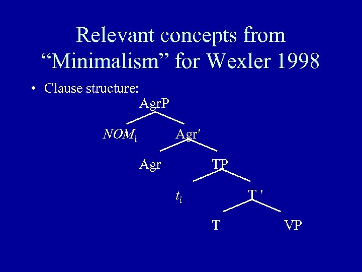 """Relevant concepts from """"Minimalism"""" for Wexler 1998 • Clause structure: Agr. P NOMi Agr"""