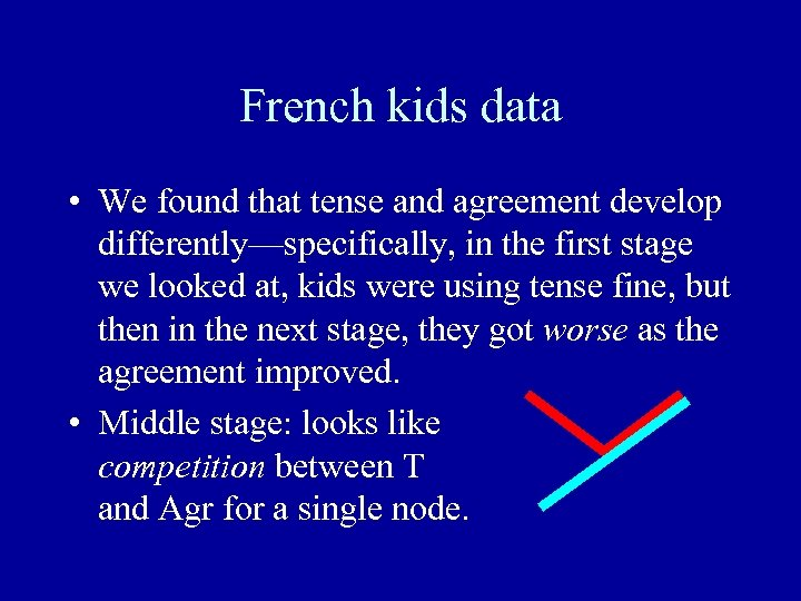 French kids data • We found that tense and agreement develop differently—specifically, in the