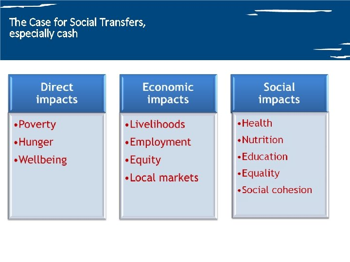 The Case for Social Transfers, especially cash