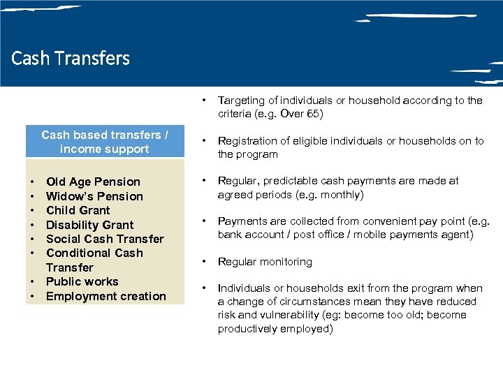 Cash Transfers • Cash based transfers / income support • • • Old Age