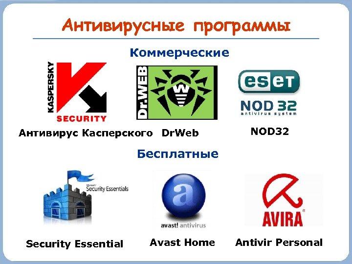 Антивирусные программы Коммерческие Антивирус Касперского Dr. Web NOD 32 Бесплатные Security Essential Avast Home