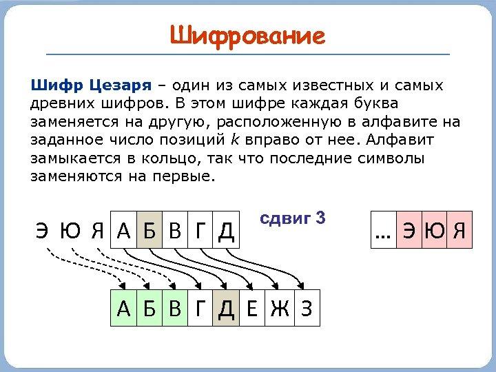 Шифрование Шифр Цезаря – один из самых известных и самых древних шифров. В этом