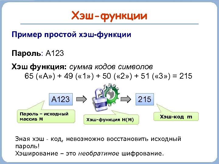 Хэш-функции Пример простой хэш-функции Пароль: A 123 Хэш функция: сумма кодов символов 65 (