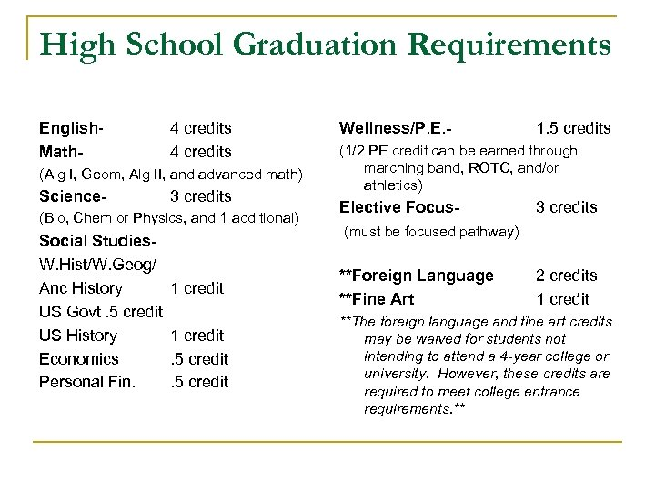 High School Graduation Requirements English. Math- 4 credits (Alg I, Geom, Alg II, and
