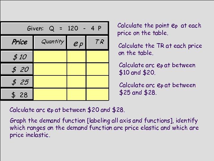 Given: Q = 120 - 4 P Price Quantity $ 10 $ 25 $