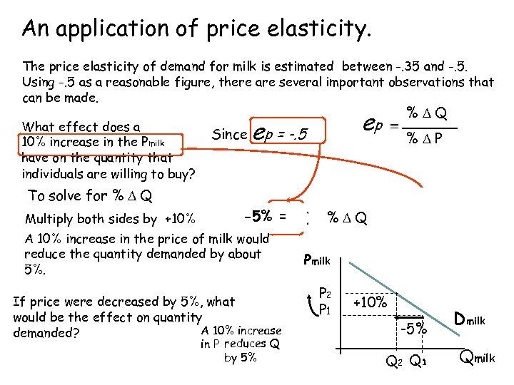 An application. Income Elasticity of price elasticity. (Normal Goods) The price elasticity of demand