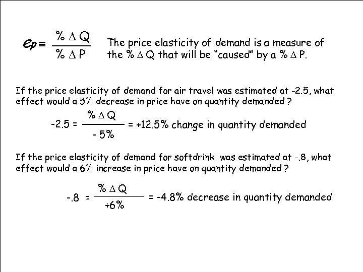 %DQ ep º %DP The price elasticity of demand is a measure of the