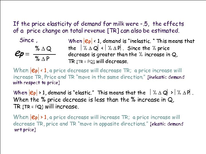 If the price elasticity of demand for milk were -. 5, the effects of