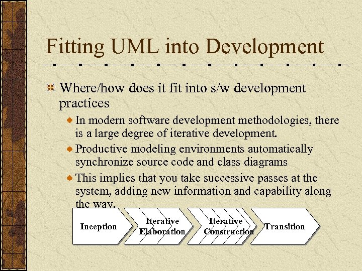 Fitting UML into Development Where/how does it fit into s/w development practices In modern