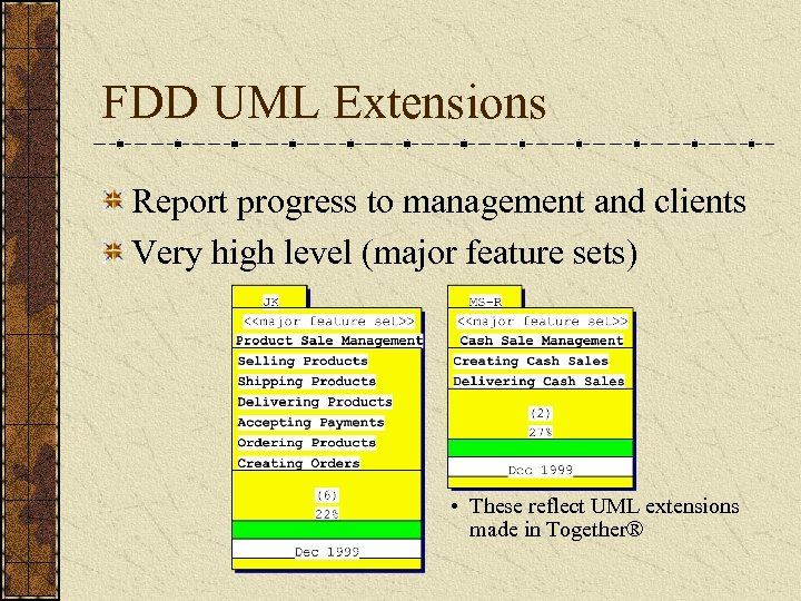 FDD UML Extensions Report progress to management and clients Very high level (major feature