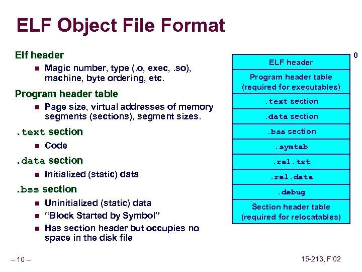 ELF Object File Format Elf header n Magic number, type (. o, exec, .