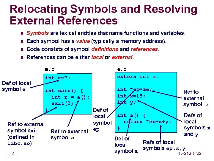 Relocating Symbols and Resolving External References n Symbols are lexical entities that name functions
