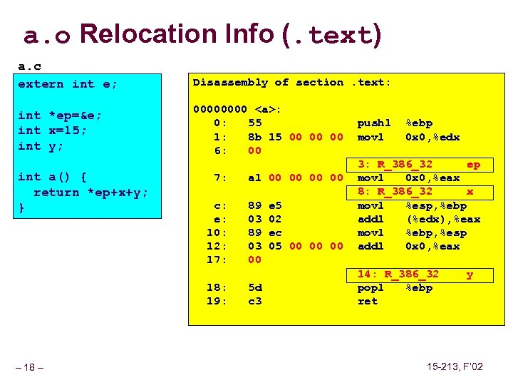 a. o Relocation Info (. text) a. c extern int e; Disassembly of section.