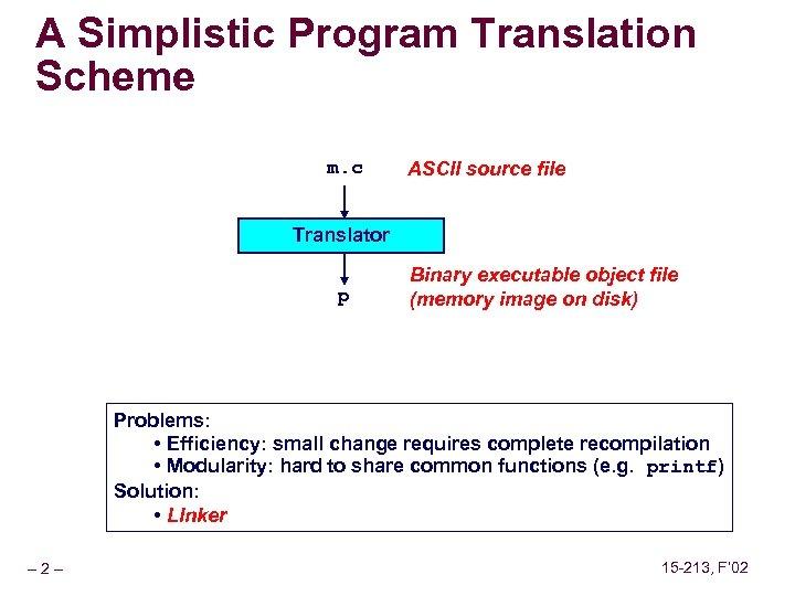 A Simplistic Program Translation Scheme m. c ASCII source file Translator p Binary executable