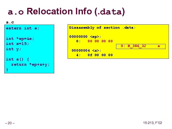 a. o Relocation Info (. data) a. c extern int e; int *ep=&e; int