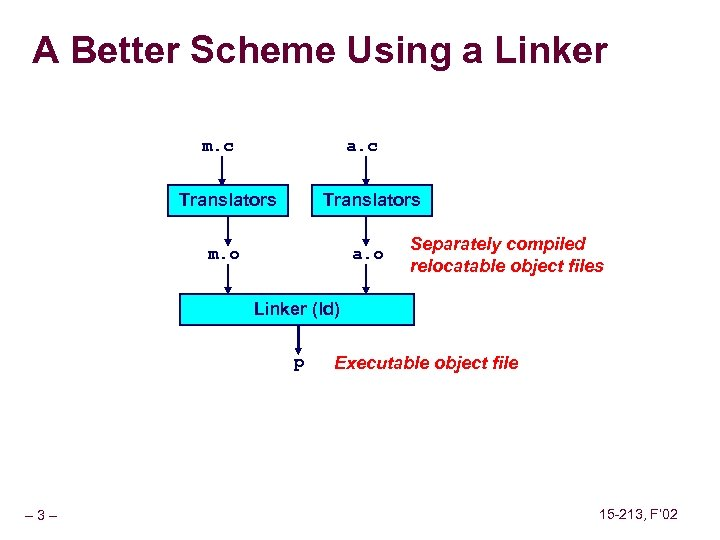 A Better Scheme Using a Linker m. c a. c Translators m. o a.