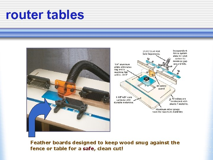 router tables Feather boards designed to keep wood snug against the fence or table