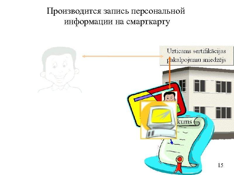 Производится запись персональной информации на смарткарту 15