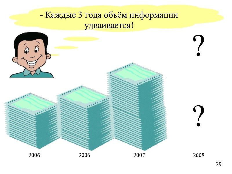 - Каждые 3 года объём информации удваивается! ? ? 2005 2006 2007 2008 29