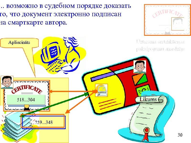 . . . возможно в судебном порядке доказать то, что документ электронно подписан на