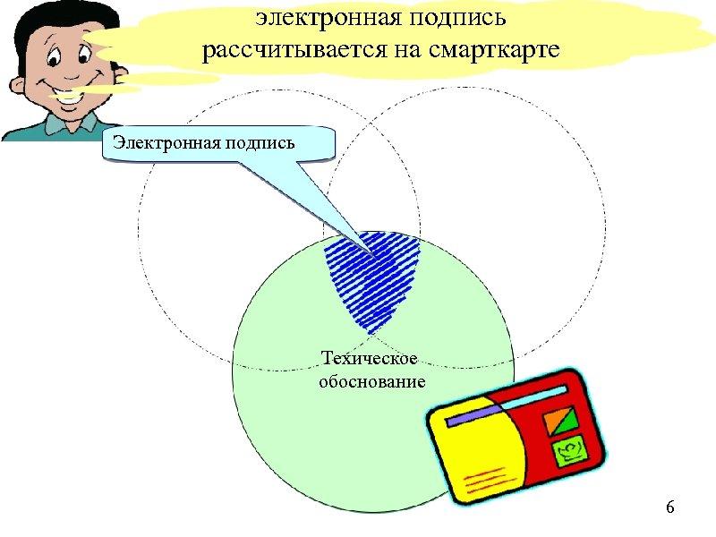 электронная подпись рассчитывается на смарткарте Электронная подпись Техическое обоснование 6