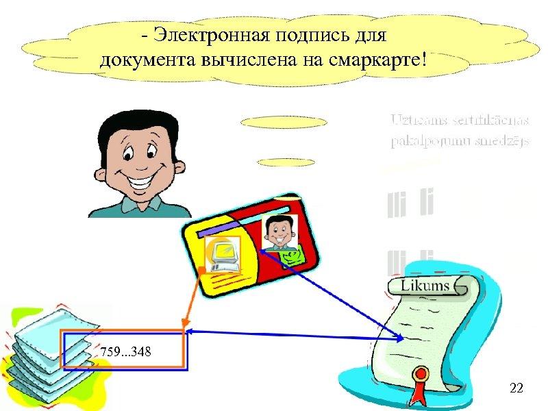 - Электронная подпись для документа вычислена на смаркарте! 759. . . 348 22