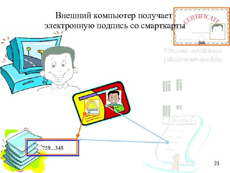 Внешний компьютер получает электронную подпись со смарткарты 759. . . 348 21