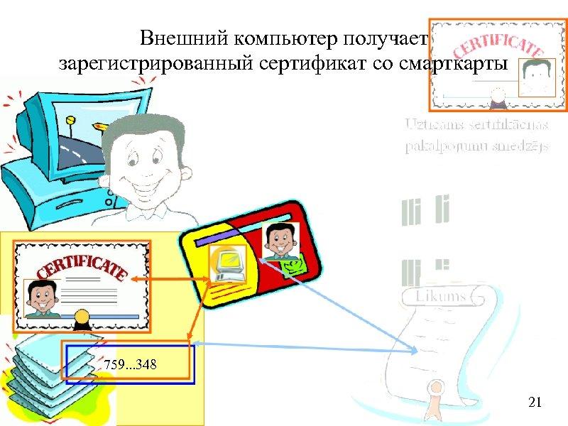 Внешний компьютер получает зарегистрированный сертификат со смарткарты 759. . . 348 21