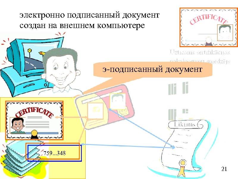 электронно подписанный документ создан на внешнем компьютере э-подписанный документ 759. . . 348 21